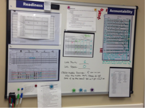 Medical Office Huddle Template Implementing A Daily Team Huddle